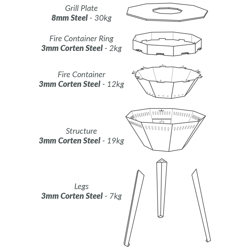 9 [Nove] Plate Grill Components